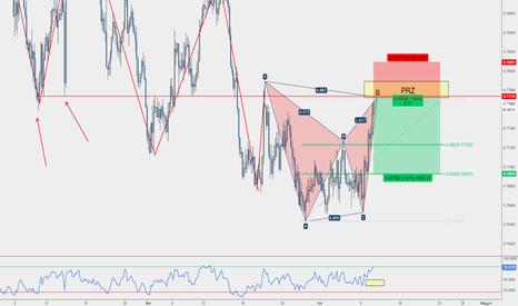 AUDUSD: AUD/USD - Bat Pattern Pro-Trend in Completamento
