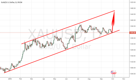 XAUUSD: CANAL TRADING SAYS : NEXT TARGET @ 1460