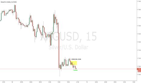 XAGUSD: XAG/USD 15in: 15min. AGGRESSIVE supply zone short -UPDATE-