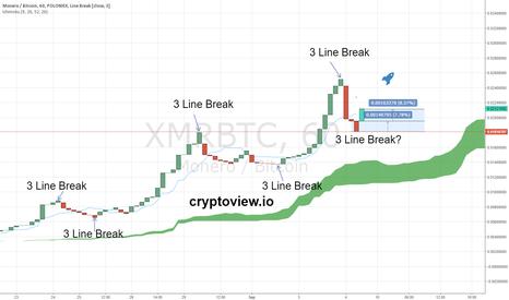 XMRBTC: Line Break on XMR