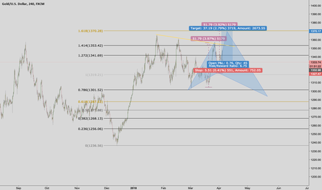XAUUSD: Gold upwards move, breaking structure, in order to catch bid