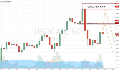 USDCAD: USD/CAD - сменится ли сегодня тенденция?