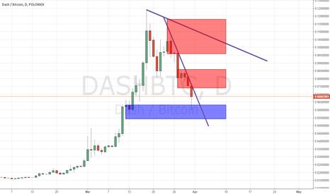 DASHBTC: DASHBTC