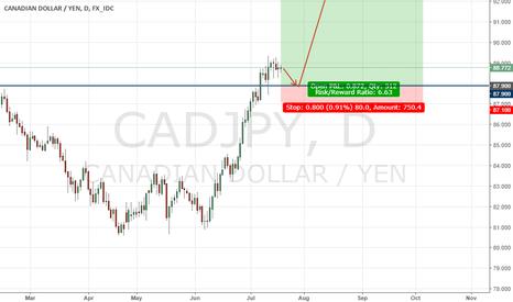 CADJPY: Buy CAD/JPY!
