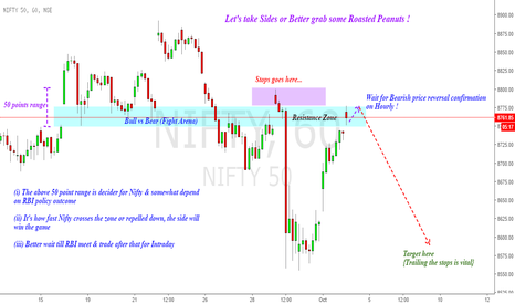NIFTY: Nifty : Where are My Roasted Peanuts ?! Bring it on...
