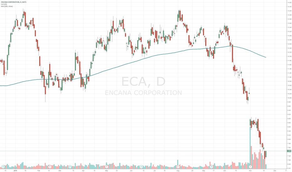 ECA: $ECA insiders buying shares like crazy & I am following in