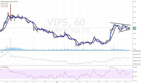 VIPS: $VIPS buy buy buy