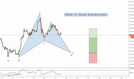 XAUUSD: XAUUSD - H1 - Potential Bullish Bat Pattern Forming ?