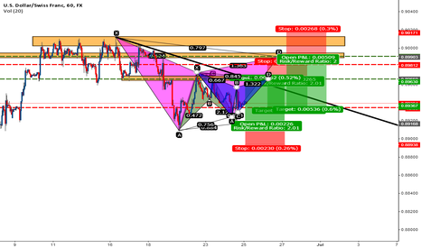 USDCHF: 2 gartleys 1 bat patterns