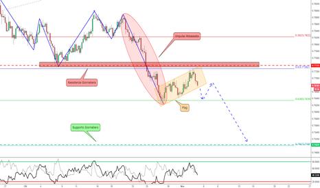 AUDUSD: AUD/USD - Potenziale Trend-Continuation a rottura Flag