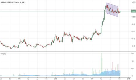 WEBELSOLAR: Keep a eye on the stock !!