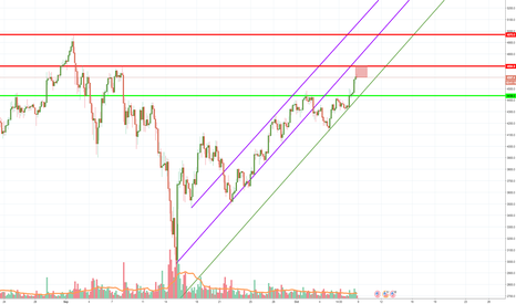 BTCUSD: BTCUSD enters resistance zone 4600-4700. Will it break?