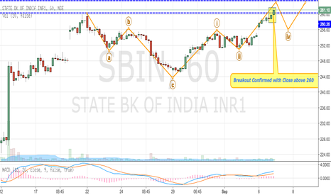 SBIN: SBI - Breaks out Previous Resistance, Wave 3 Progress