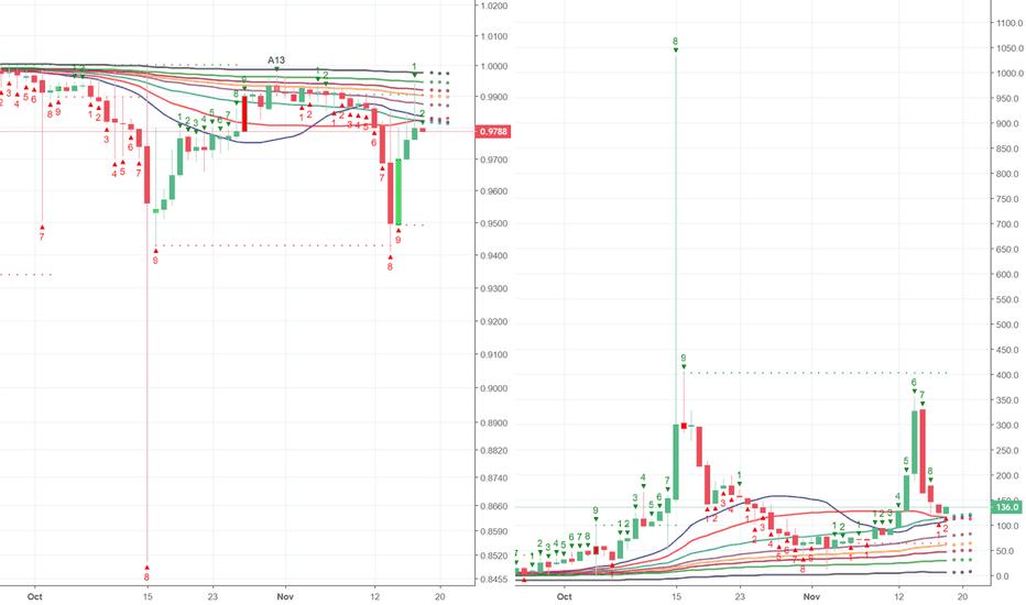 BTCUSD-BTCUSD: Bitcoin Premium & Valuation of USDT (Tether)