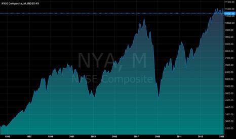 NYA: NYSE 20 Years