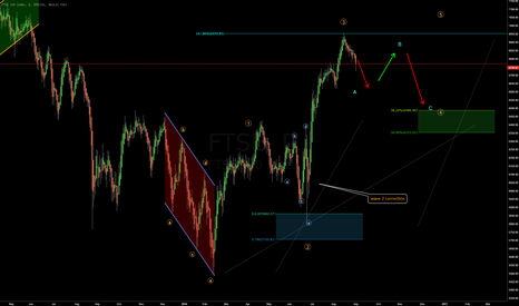FTSE: FTSE, wave 4 correction? possible ABC