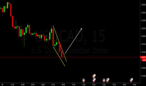 USDCAD: usdcad short term buy