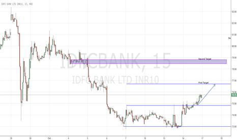 IDFCBANK: Channel Reversal pattern at the bottom IDFCBANK Long
