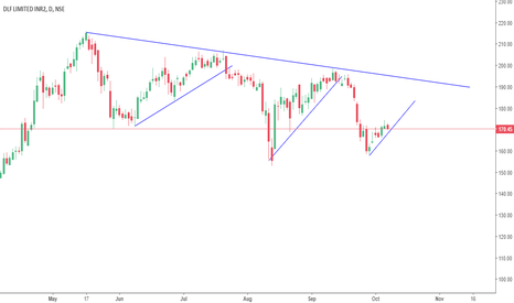 DLF: Long for short term trade