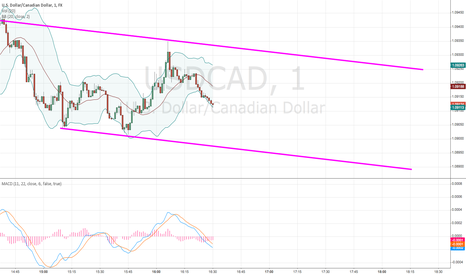 USDCAD: UP and DOWN ;)