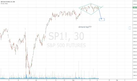 SP1!: dimond top