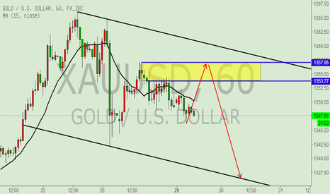 XAUUSD: 周一黄金波动区间不大,日内可能先涨后跌