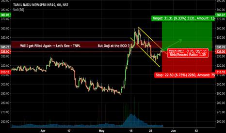 TNPL: TNPL - Gap Filler Awaits Again ! !