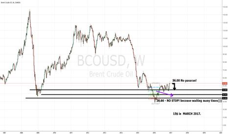 BCOUSD: Brent oil SHORT 44-34 &14.