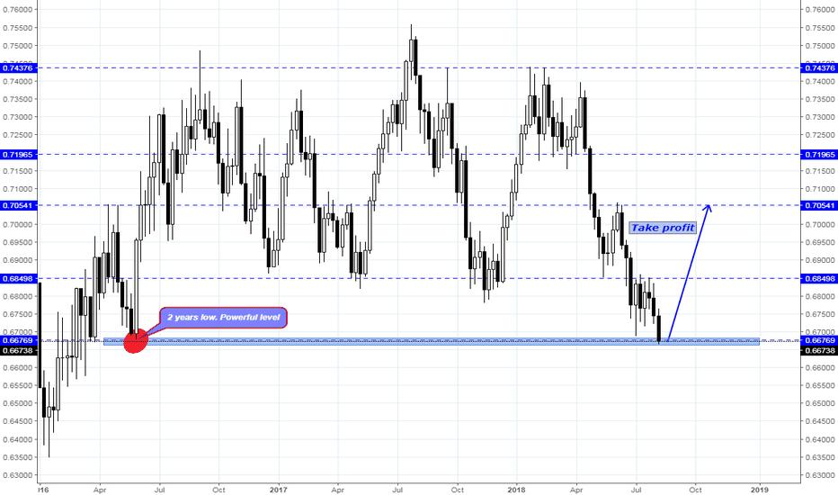 NZDUSD: NZD/USD market buy near 0.6681