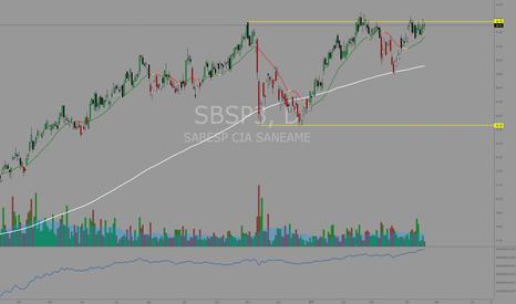 SBSP3: #SBSP3 Evite venda neste topo