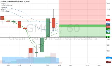 GMCR: entro en 75.21, salgo en 74.21