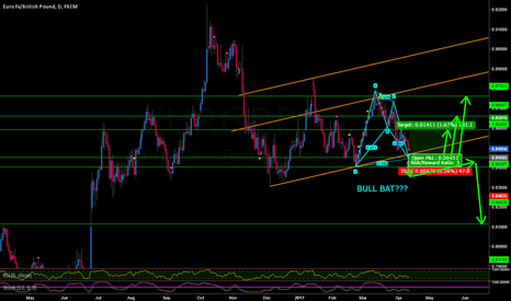 EURGBP: EURGBP BULL BAT OR BREAK LOW???