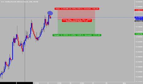 USDZAR: Potential Short term Sell opportuniy.