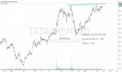 TATACHEM: Tata Chemicals