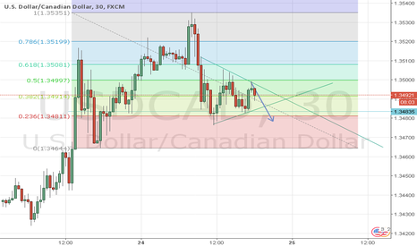 USDCAD: USD/CAD  for  short    tp 1.34830