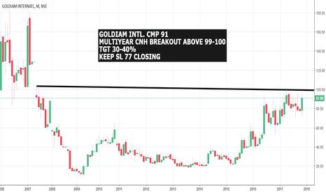 GOLDIAM: GOLDIAM INTL READY FOR 150??