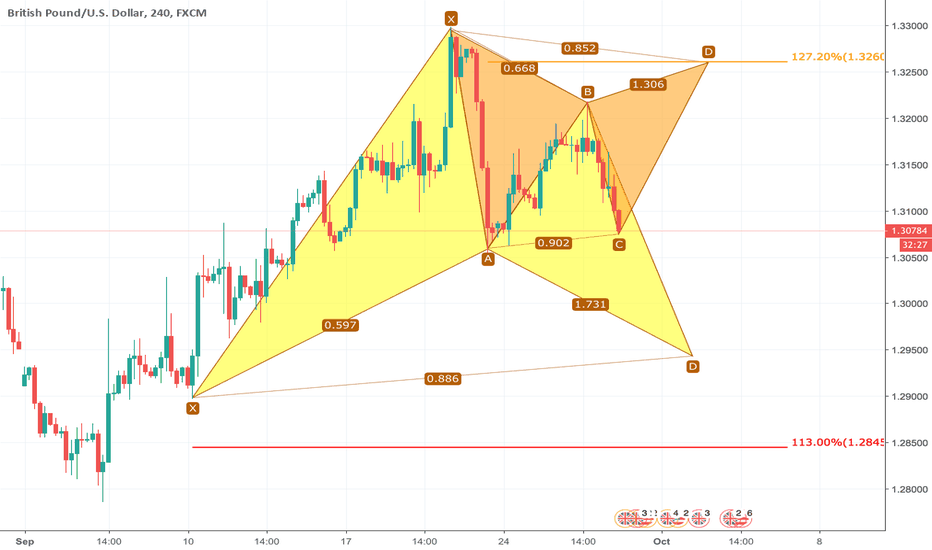 GBPUSD: GBPUSD double trading plan H4