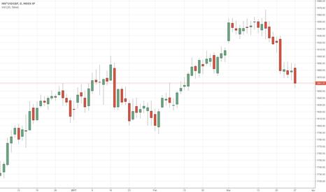 INX*USDGBP: S&P in GBP