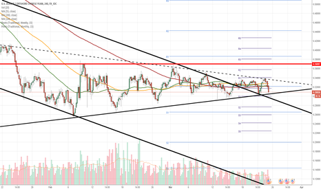 USDCNH: USD/CNH 4H Chart: Pair consolidates in triangle