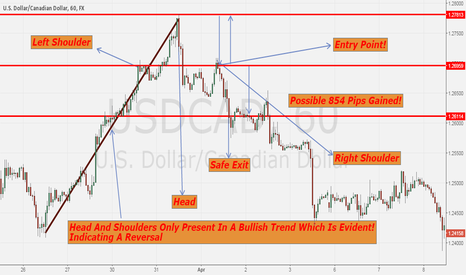 USDCAD: Head And Shoulder!