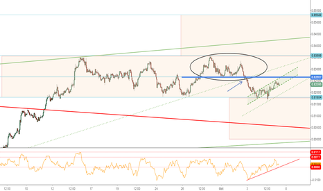 NZDUSD: NZD/USD - Intraday Observation - UPDATE_2