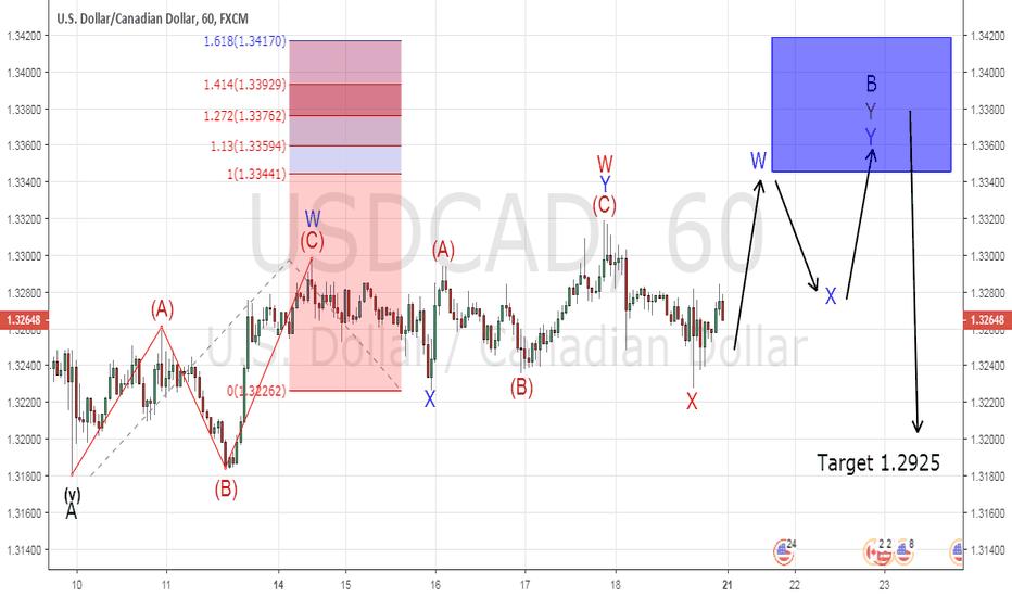 USDCAD: USD/CAD WXY Correction