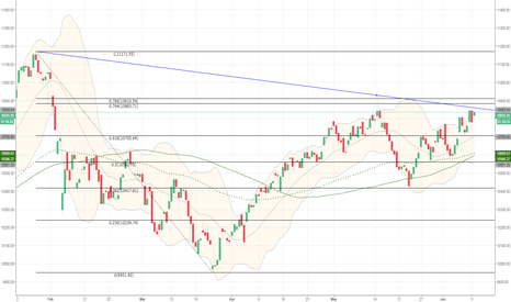 NIFTY: NIFTY near solid resistance