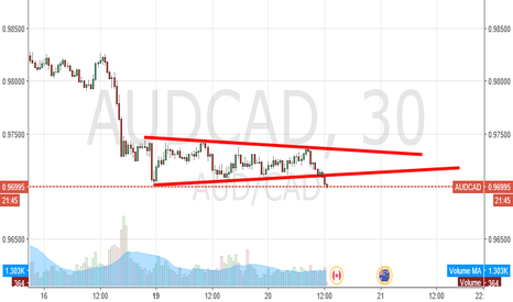 AUDCAD: audcad time frame m30 stoploss 0.97243_takprofit 0.09690
