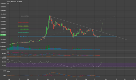 STRATBTC: $STRATIS CONFIRMED TREND REVERSAL AFTER ACCUMULATION-- BUY NOW !