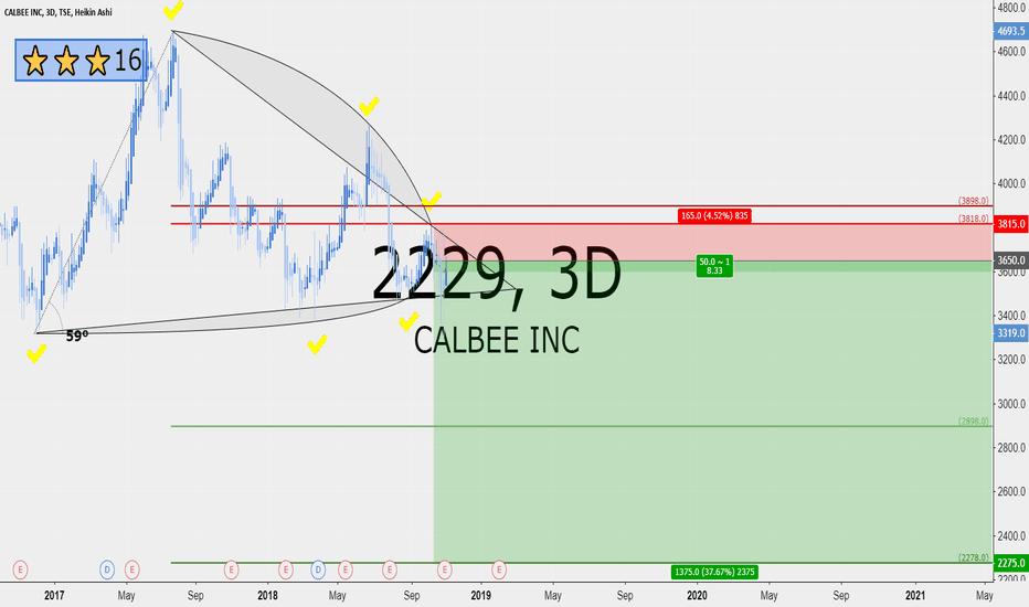 2229: Calbee 8 RRR short
