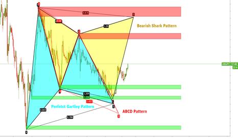 USDJPY: USDJPY Potential Advanced Patterns