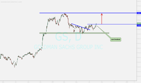 GS: GOLDMAN SACHS ....good breaking