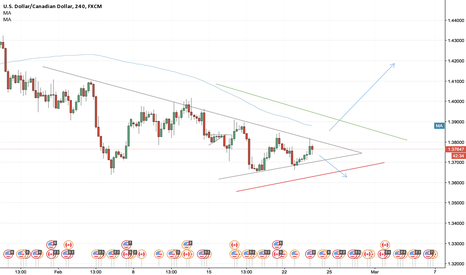 USDCAD: USD/CAD Medium Term down trend continuation or breakout