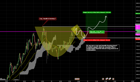 BTCUSD: Cup and Handle forming, BTC continuation long....